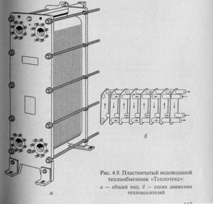 Металл с самой высокой теплопроводностью